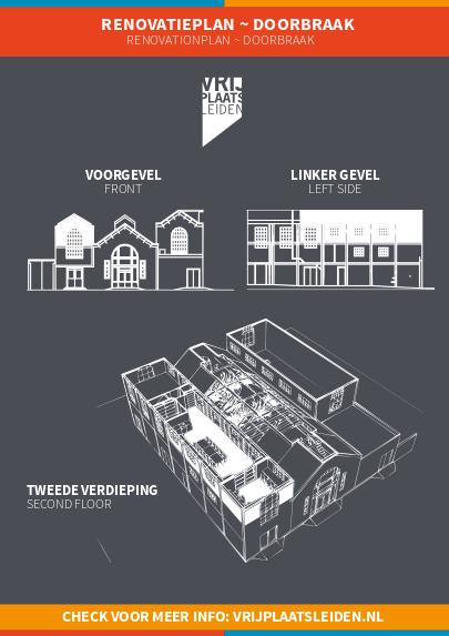 Renovatieplan Doorbraak & de Fabel van de Illegaal