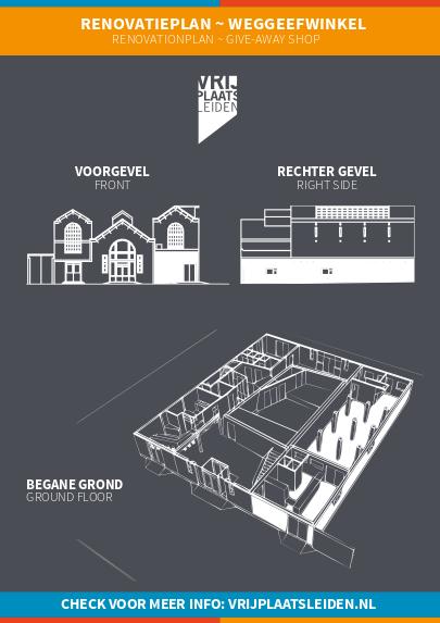Renovatieplan Weggeefwinkel