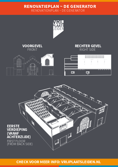 Renovatieplan theater en productiehuis de Generator