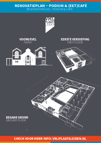 Renovatieplan podium & (eet)café